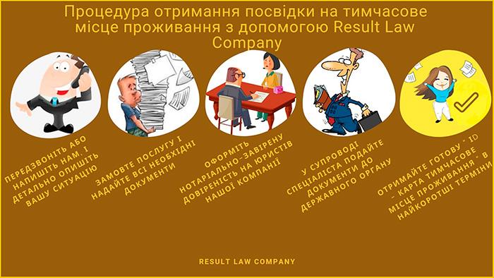 процедура отримання посвідки на тимчасове проживання в Україні