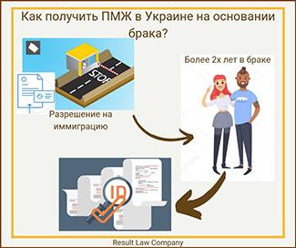 ПМЖ в Украине быстро