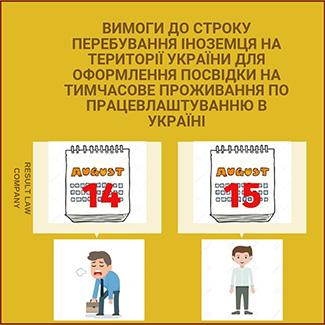 строк законного перебування іноземця на території України
